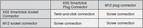 XS5 Features 7