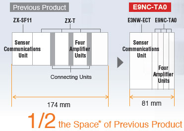 E9NC-T Features 16