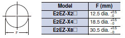 E2EZ Dimensions 7