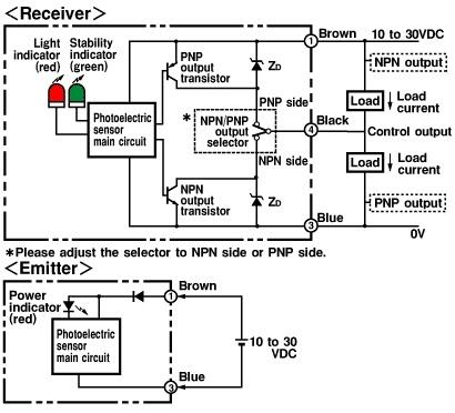 Omron Photoelectric Sensor Wiring Diagram - 2001 Pontiac Aztek Fuse Box  Manual - tekonshaii.yenpancane.jeanjaures37.fr | Omron Photoelectric Sensor Wiring Diagram |  | Wiring Diagram Resource