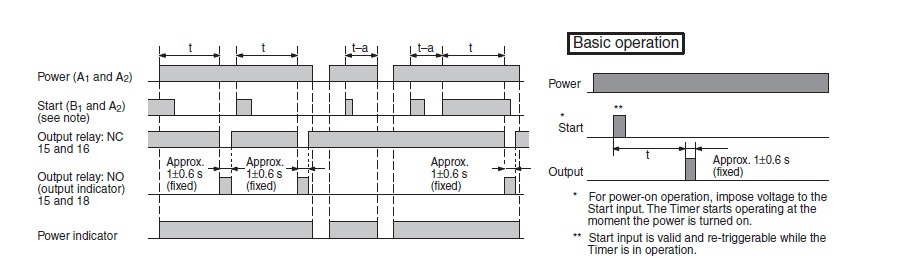 E00000945627 h3ds ml ac dc omron industrial automation omron h3ds-ml wiring diagram at creativeand.co