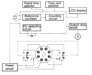 E00000935917 h3ca 8 306 ac200 220 240 omron industrial automation omron my2n relay wiring diagram at soozxer.org