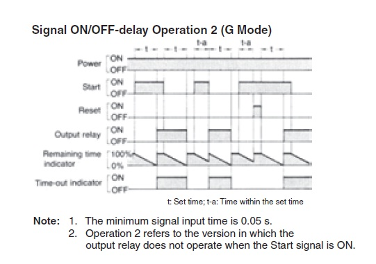 E00000945668 h3ca a omron industrial automation icm102 wiring diagram at panicattacktreatment.co