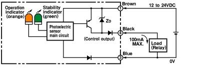E00000946037 e3z r81 2m omron industrial automation omron photo eye wiring diagram at virtualis.co