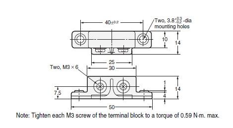 PACTO MAYFLOWER PDF DE