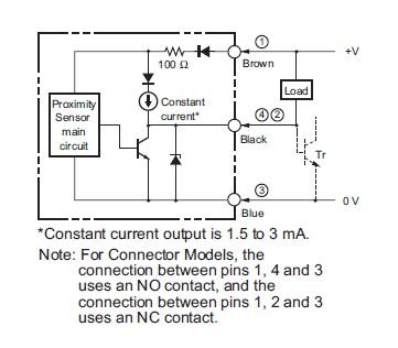 E2E-X2E1 2M | OMRON Industrial Automation