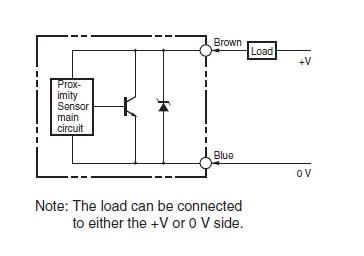 E2EC-C1R5D1 2M | OMRON Industrial Automation