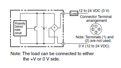 E2EC-QC2D1-M1GJ-T 0.3M | OMRON Industrial Automation