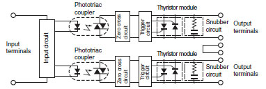 FAQ02163 for Solidstate Relays OMRON Industrial Automation