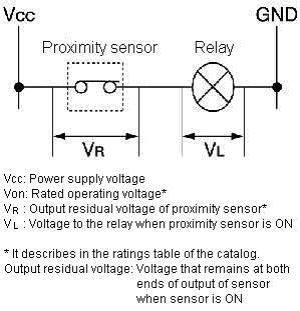 faq00361 for proximity sensors omron industrial automation rh ia omron com