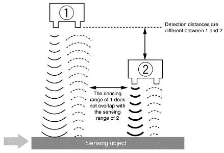 Faq01408 For Ultrasonic Sensors Omron Industrial Automation