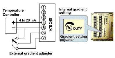 Omron e5gn-q03p-flk temperatura de tuberías Controller factura incl.