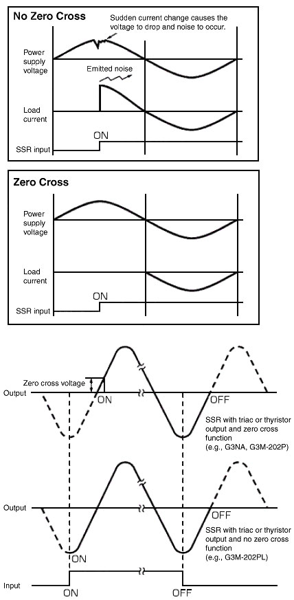 FAQ02083 for Solid-state Relays | OMRON Industrial Automation on
