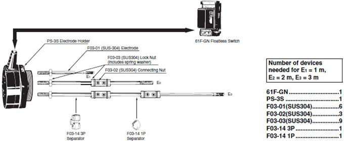 Wiring Diagram Water Level Control Omron : Further information of level switches omron industrial