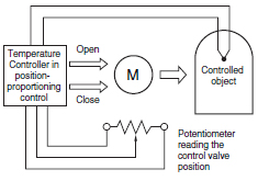 further information of temperature controllers omron industrial automation