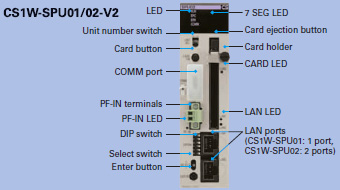 CS1W-SPU01-V2 / SPU02-V2 Features 2