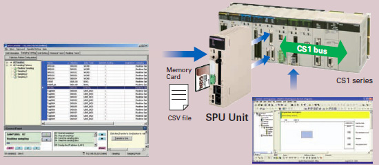 CS1W-SPU01-V2 / SPU02-V2 Features 7