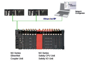 CS1W-EIP21 Features 9