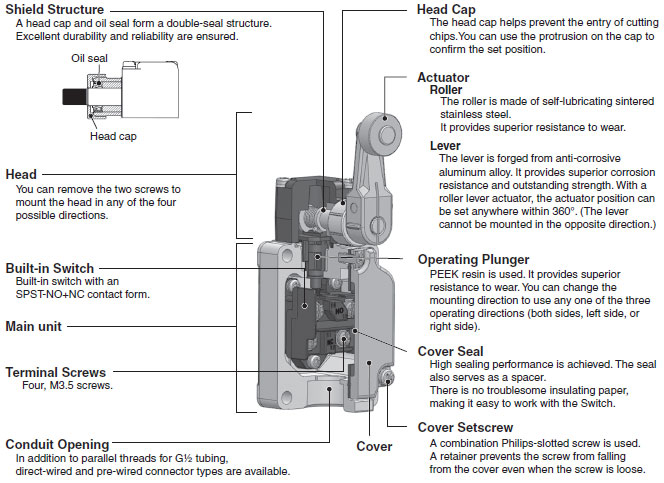 WL-N / WL Two-circuit Limit Switch/Features | OMRON ... Omron Limit Switch Wiring Diagram on