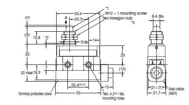 D4MC Dimensions 1