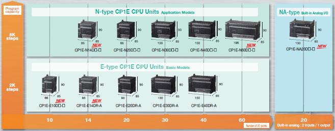 CP1E_Features1