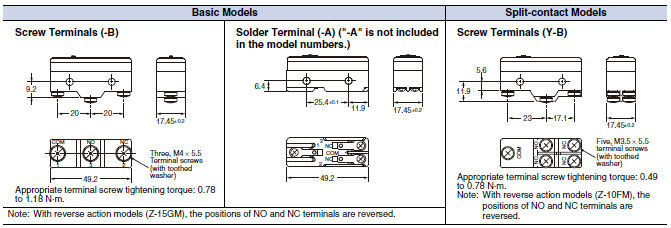 Z_Terminals