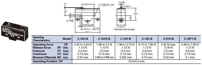 Z-15G-B_Dim