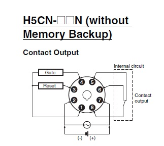 H5CN-XDN AC100-240   OMRON Industrial Automation on