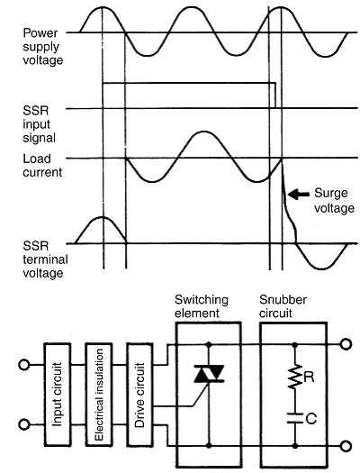 faq02088 for solid-state relays | omron industrial automation crydom solid state relay wiring diagram