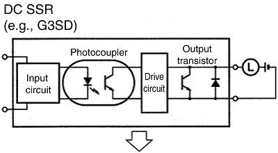 Faq02243 For Solid State Relays Omron Industrial Automation