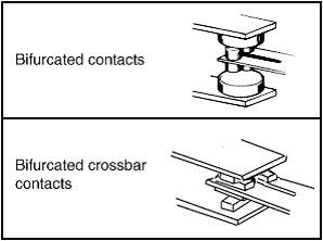 Contact Mechanism