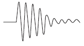 Waveform_of_Induction_Motor_Starting_Current_diagram