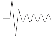Waveform_of_AC_Solenoid_Starting_Current_diagram