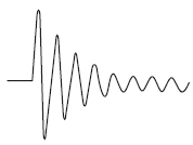 Waveform_of_Lamp_Starting_Current_diagram